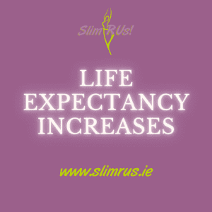 Weight loss increases life expectancy